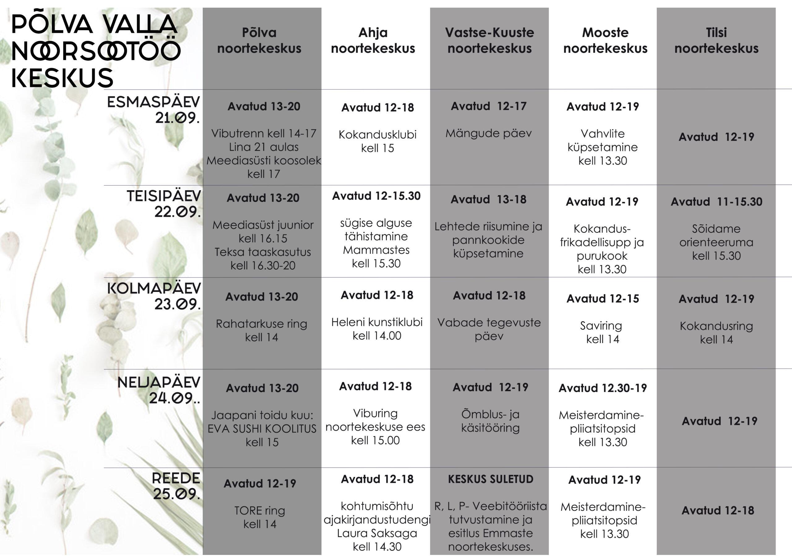 Noortekeskuste kava 21.-25 september - Põlva valla Noorsootöö Keskus