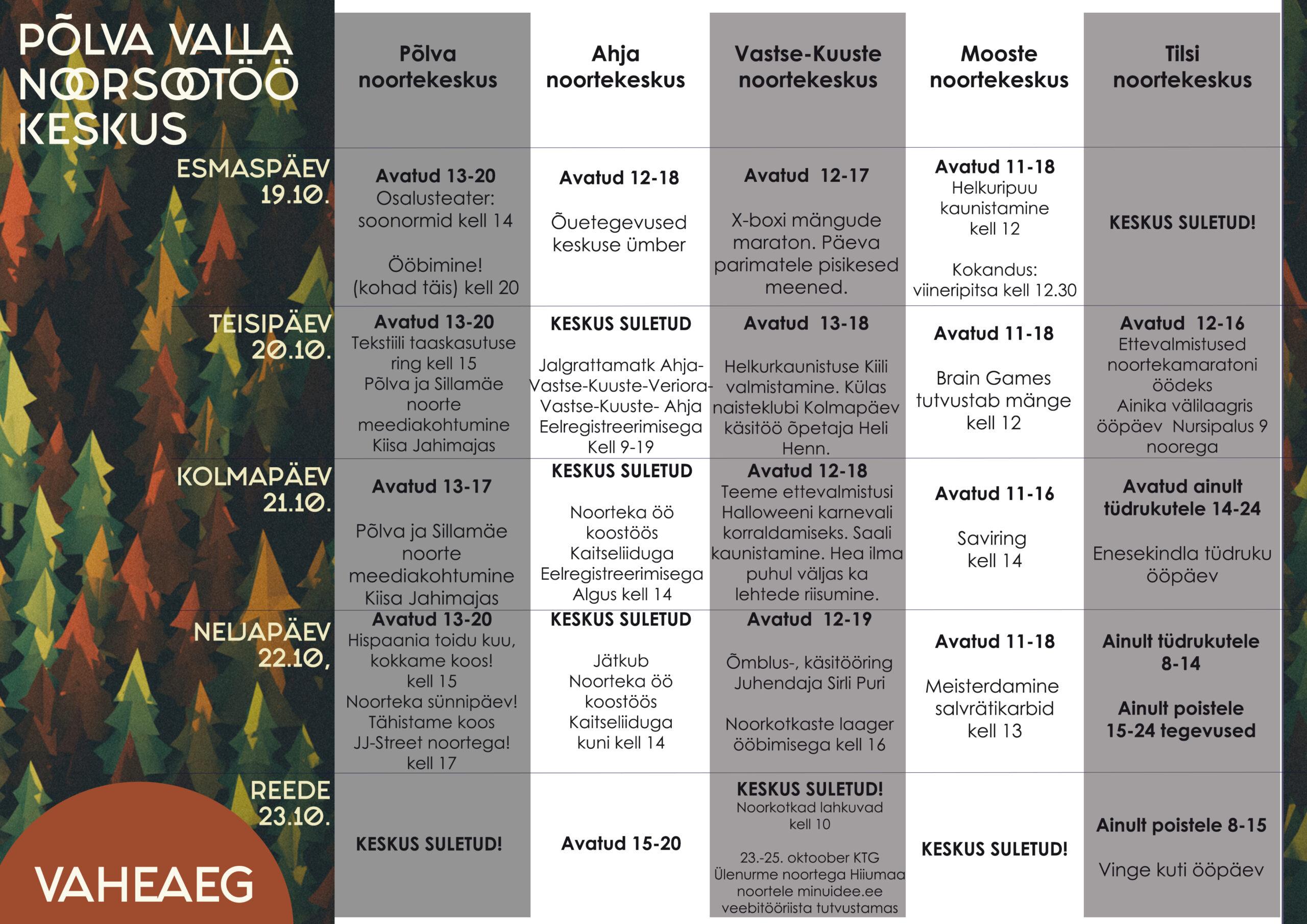 Põlva valla noortekeskuste kava VAHEAJAL, 19.-23. oktoober 2020