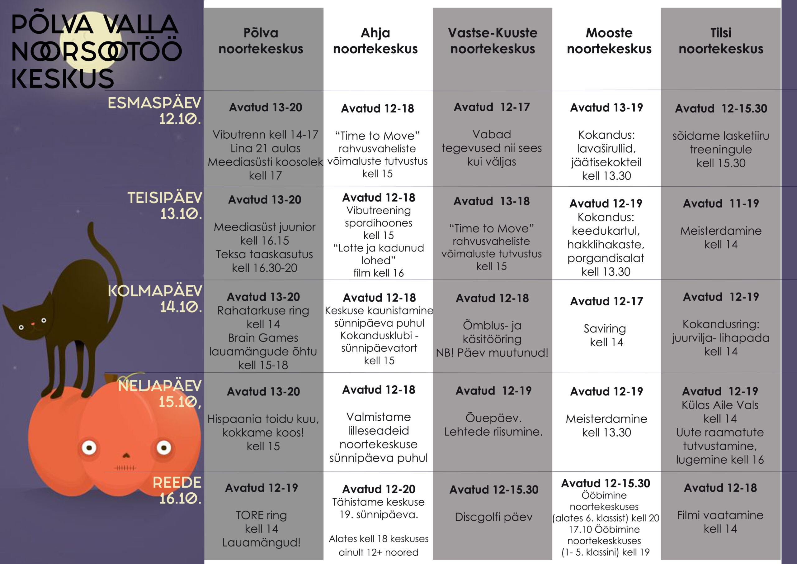 13.-16. oktoober Põlva valla noortekeskustes