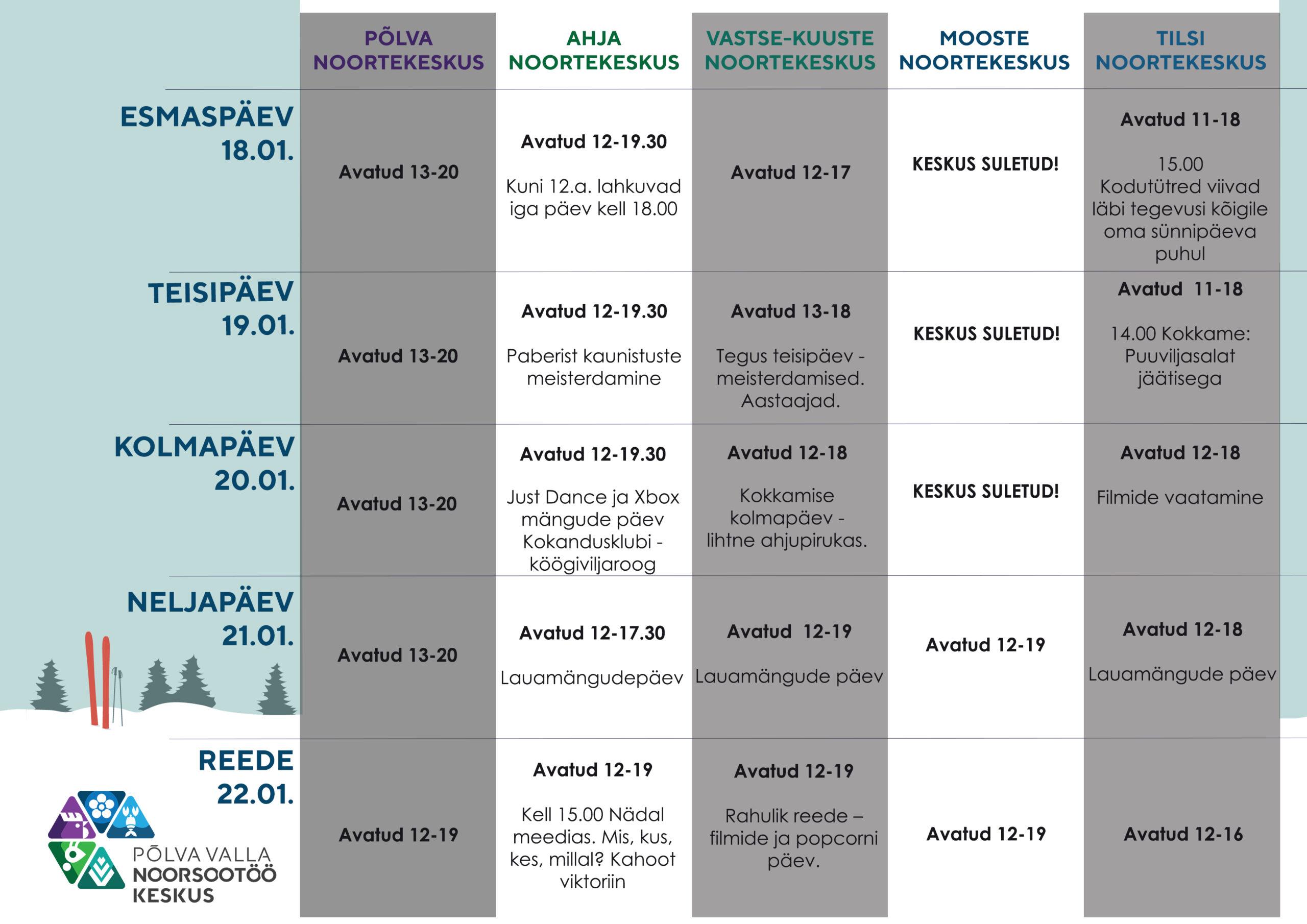 Põlva valla Noorsootöö Keskuse nädalakava 18.-21. jaanuar 2021